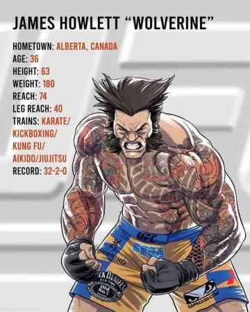 Art by Rodrigo Lorenzo López  IG: @rodrigo.lorenzo.art James Howlett, the Wolverine, UFC
