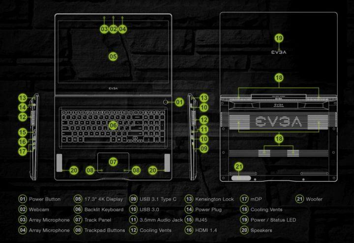 EVGA SC17 (1)