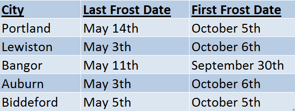 maine frost dates