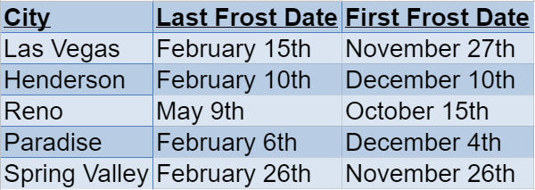 nevada frost dates