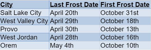 utah frost dates