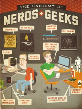 The Anatomy of Geeks and Nerds