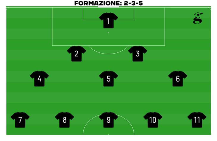 modulo 2-3-5