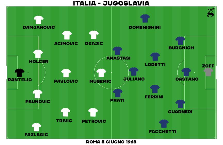 Formazioni di Italia Jugoslavia nella finale dell'Europeo 1968