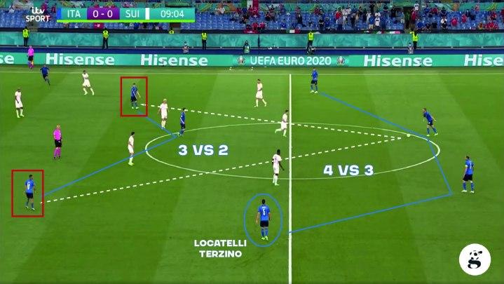 Italia-Svizzera: 3vs2 e 4vs3