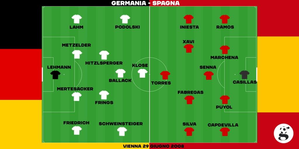 Formazioni di Germania Spagna, finale di Euro 2008