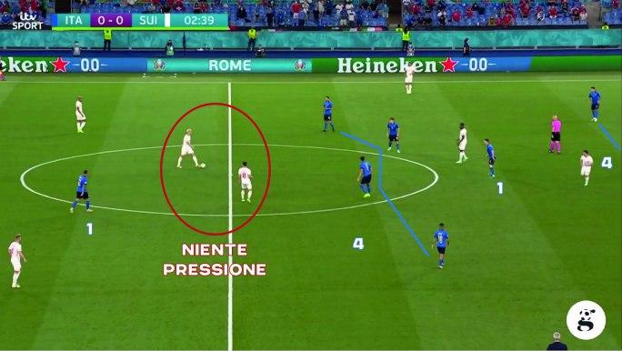 Italia-Svizzera: no pressione