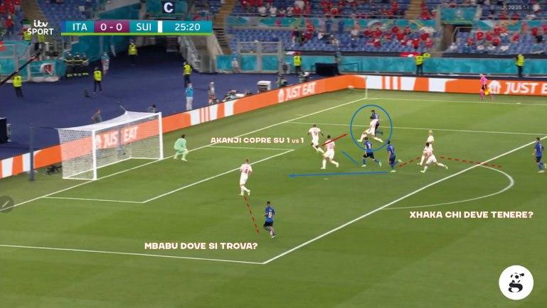 Italia-Svizzera: primo gol dell'Italia