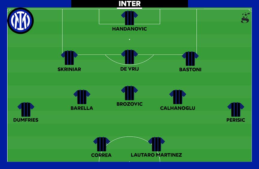 La probabile formazione dell'Inter