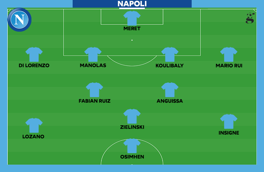 La probabile formazione del Napoli