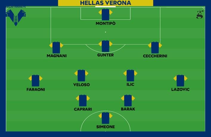 Probabile formazione dell'Hellas Verona