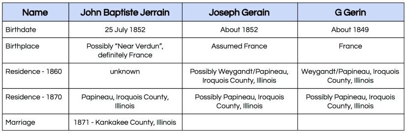 John Baptiste Jerrain charts (1)