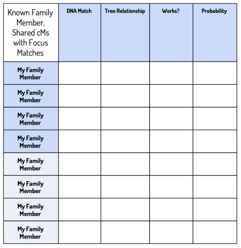 Simplified Table categories
