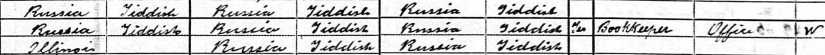 Sarah and girls 1920 census b