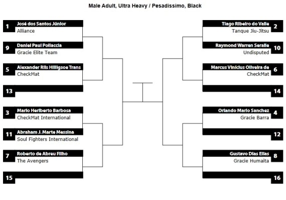 pan ams 2013 ultra heavy bracket