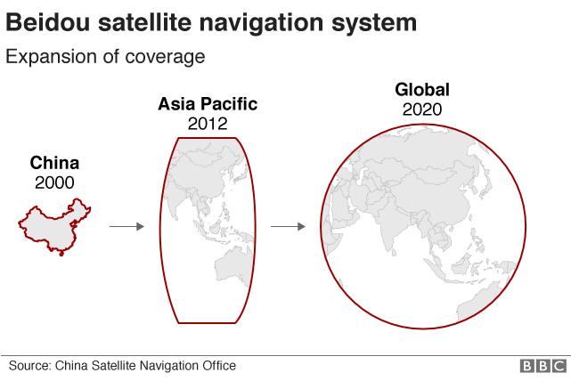 Beidou Navigation Navigation System coverage