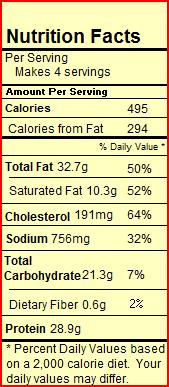 Weiner Schnitzel Nutritional Information