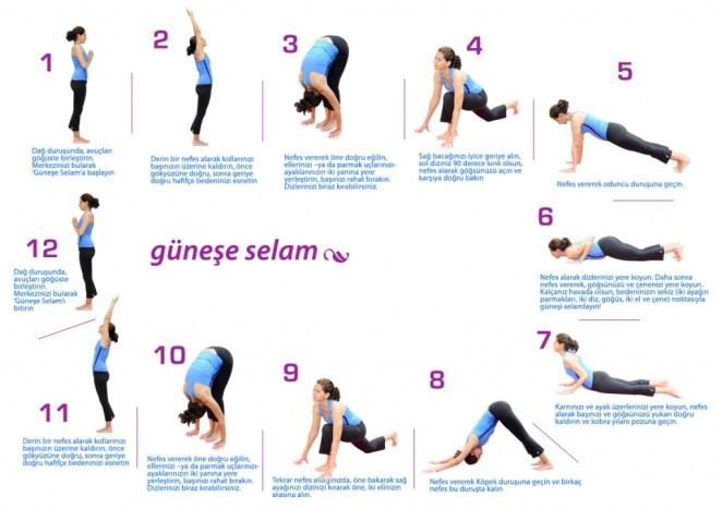 guneselam yoga