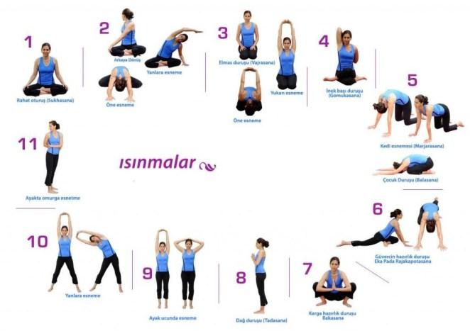 isinmalar yoga