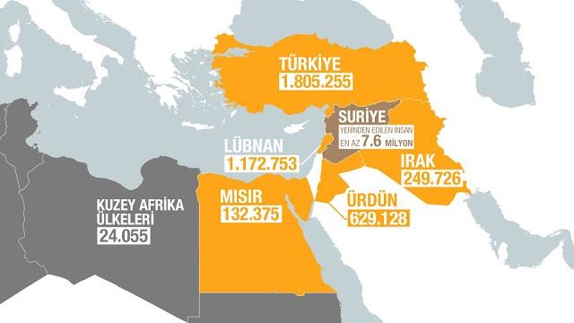türkiye suriyeli mülteci