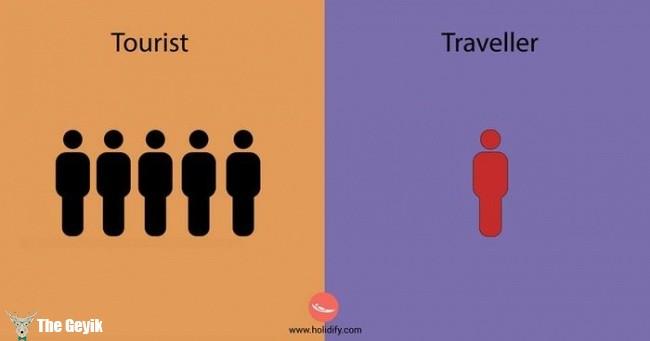 turist ile gezginin farkı 14
