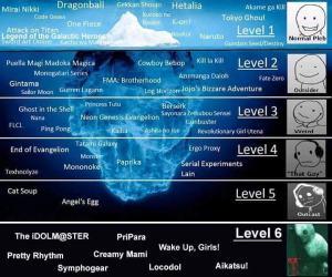 anime fan infograph