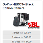 Wish List Wednesdays: Rent Your Dream Camera from Borrow Lenses!