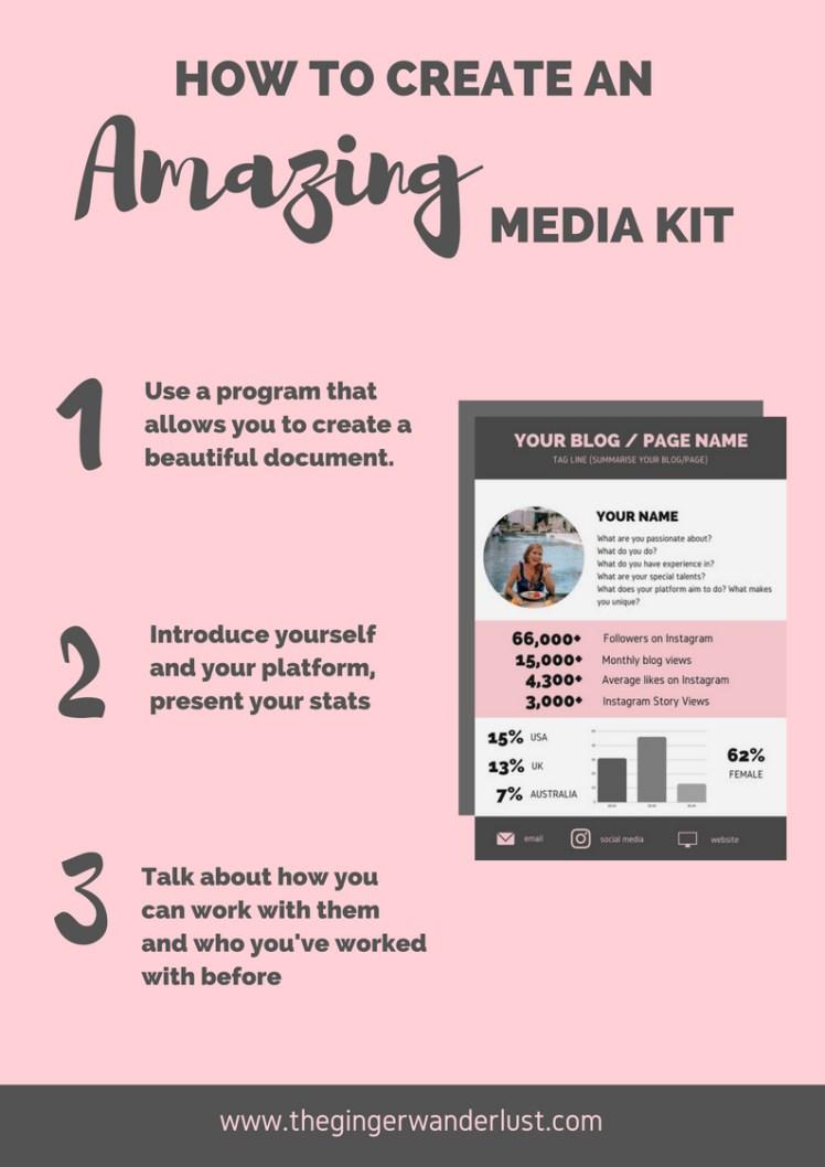 pinterest media kit