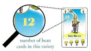 Bohnanza Bean Rarity Example - there are only 12 Soy Beans in the entire deck.