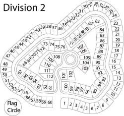 div2-2