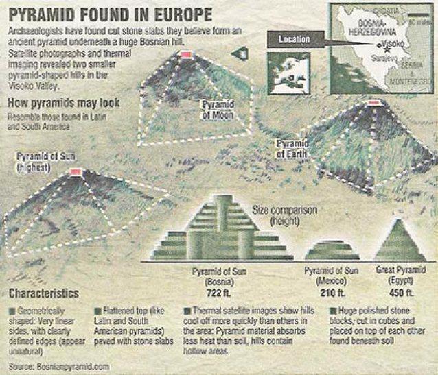 bosnian_pyramid