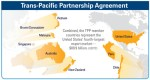 What is the Trans-Pacific Partnership Agreement (TPP)?