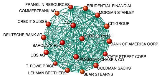 big-bank-complexity