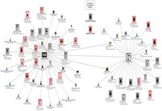 Al Qaeda: The Database