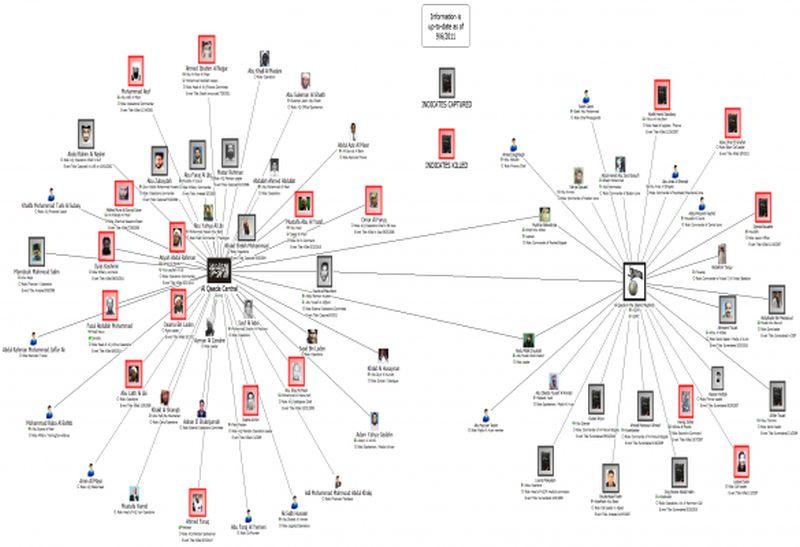 database al qaida