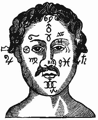 Parts of the face, their ruling signs and planets.