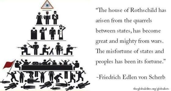 Friedrich Edlen von Scherb Quote