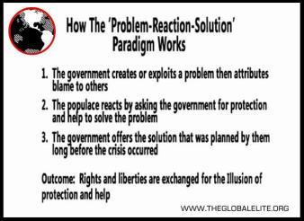 problem-reaction-solution