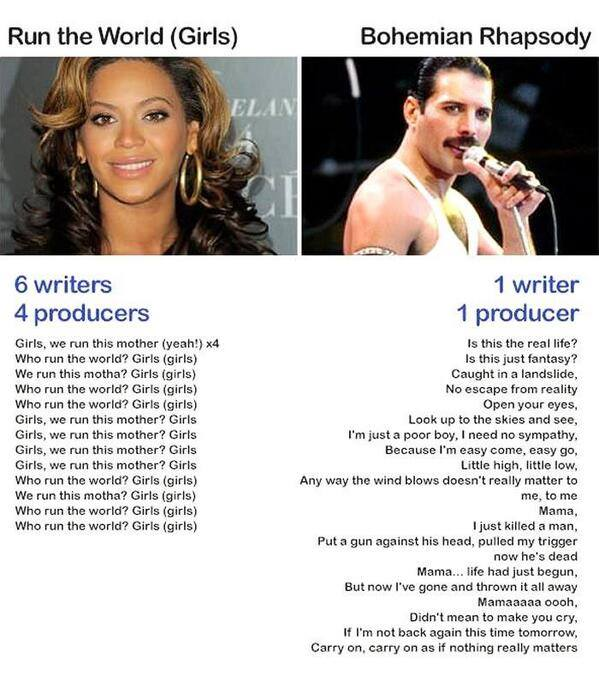 How Popular Music's Lyrics Perpetuate American Idiocy