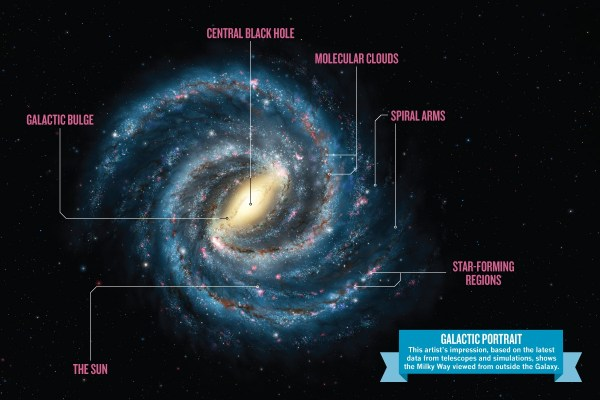Why Supermassive Black Holes Are Hard to See and How to ...