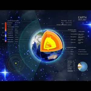 How do we know What lies in the center of the earth? Can we reach there?