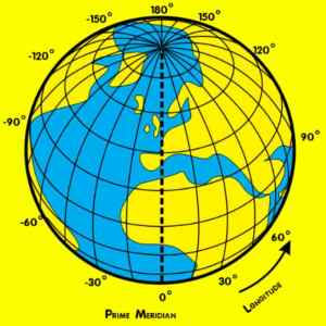 Globe: Everything about Latitudes and Longitudes in detail.
