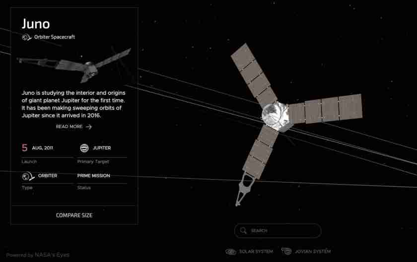What is NASA's Juno Spacecraft mission? (Complete information)
