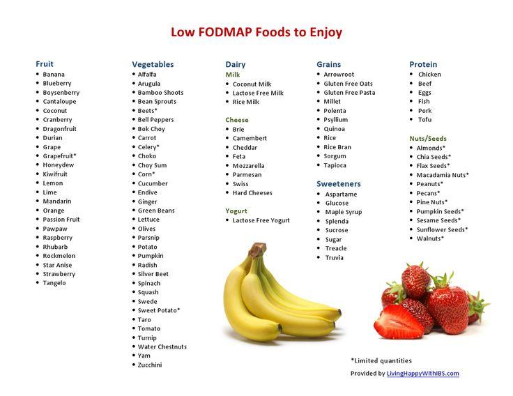 FOODmaps