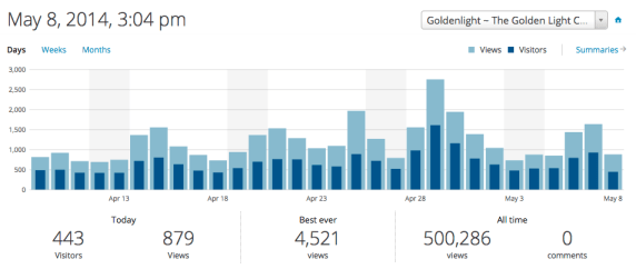 500kvisitors-goldenlightchannel