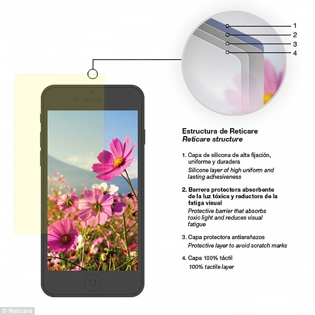 reticare-blue-light-screen-protector