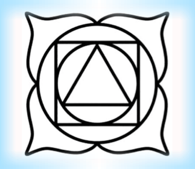 Base of the Spine Chakra