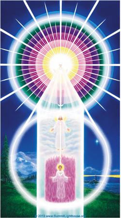 The 5th Gate – Prayer | Meditation | Decrees – The Golden