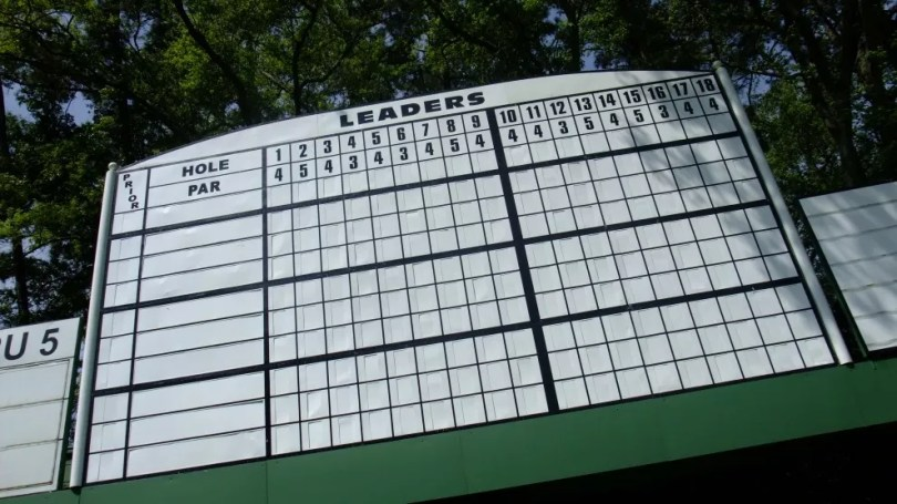 2016 Masters leaderboard  results and prize money payouts