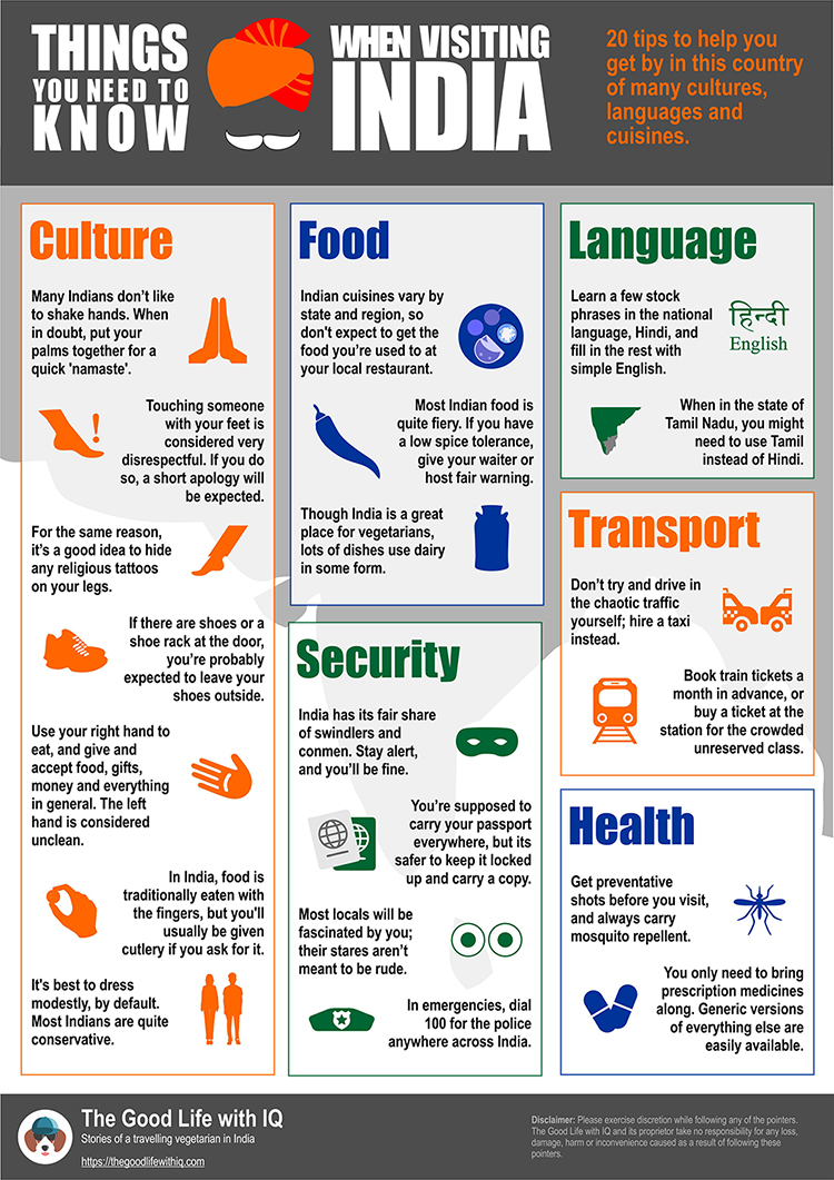 Infographic: 20 things you need to know when you visit India